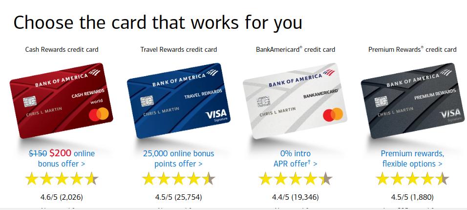 bank of america credit card personal securecode