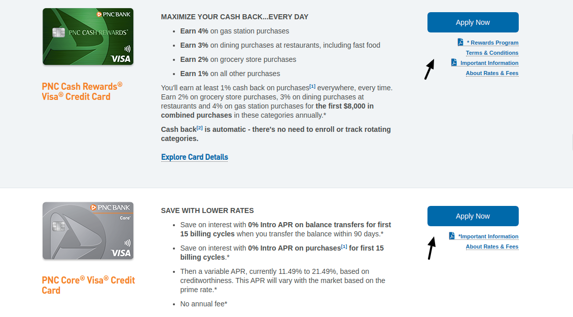 Credit Cards PNC Apply